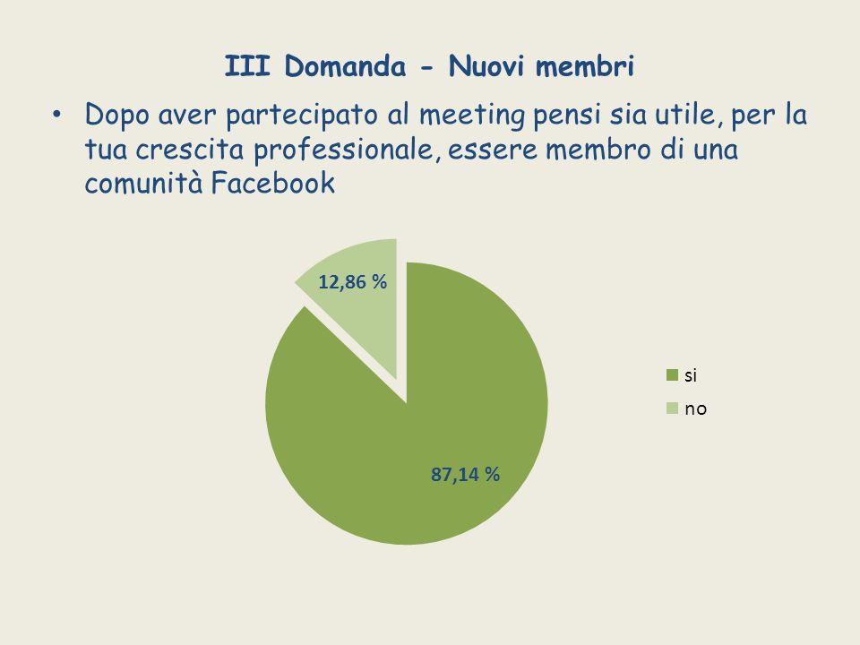III Domanda - Nuovi membri Dopo aver partecipato al meeting pensi sia utile, per la tua crescita professionale, essere membro di una comunità Facebook