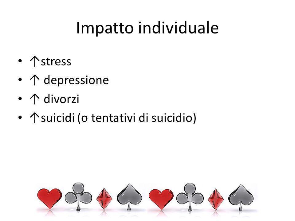 Impatto individuale stress depressione divorzi suicidi (o tentativi di suicidio)