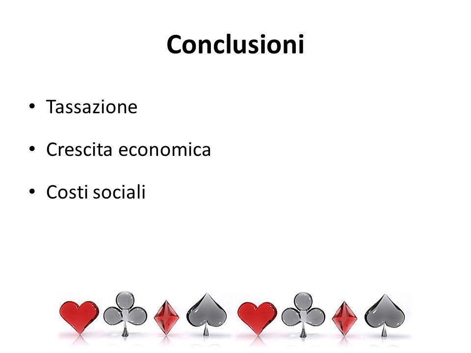 Conclusioni Tassazione Crescita economica Costi sociali