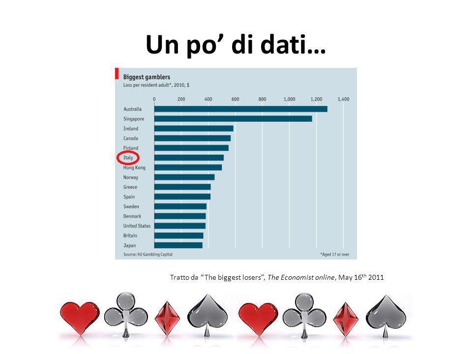 Un po di dati… Tratto da The biggest losers, The Economist online, May 16 th 2011