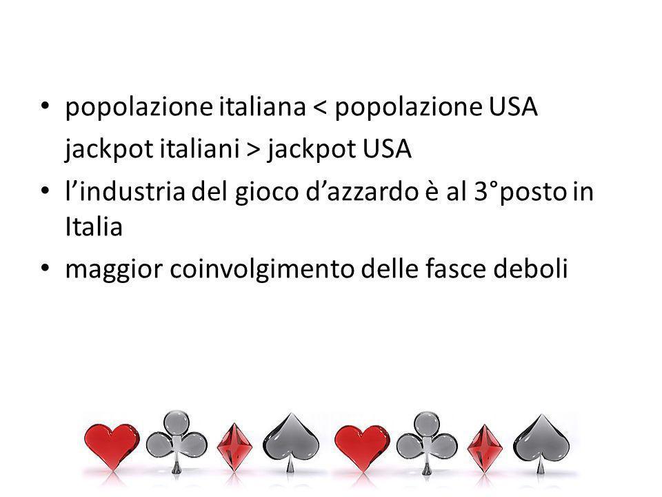 popolazione italiana < popolazione USA jackpot italiani > jackpot USA lindustria del gioco dazzardo è al 3°posto in Italia maggior coinvolgimento delle fasce deboli