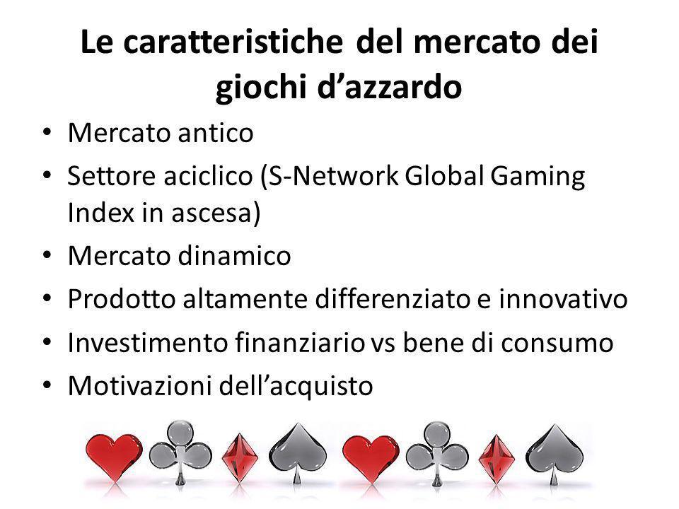 Le caratteristiche del mercato dei giochi dazzardo Mercato antico Settore aciclico (S-Network Global Gaming Index in ascesa) Mercato dinamico Prodotto altamente differenziato e innovativo Investimento finanziario vs bene di consumo Motivazioni dellacquisto
