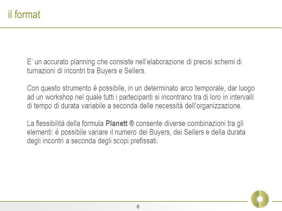 6 il format E un accurato planning che consiste nellelaborazione di precisi schemi di turnazioni di incontri tra Buyers e Sellers.