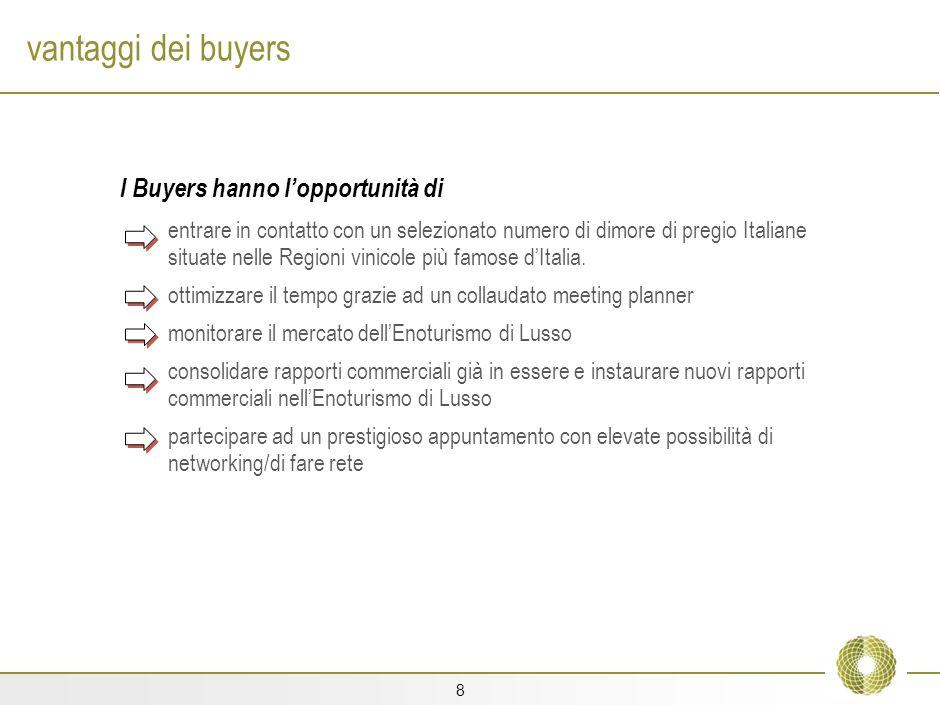 7 il mercato Planett ® mira a sviluppare una piattaforma di livello internazionale per lospitalità enoturistica italiana di lusso. Sellers Buyers