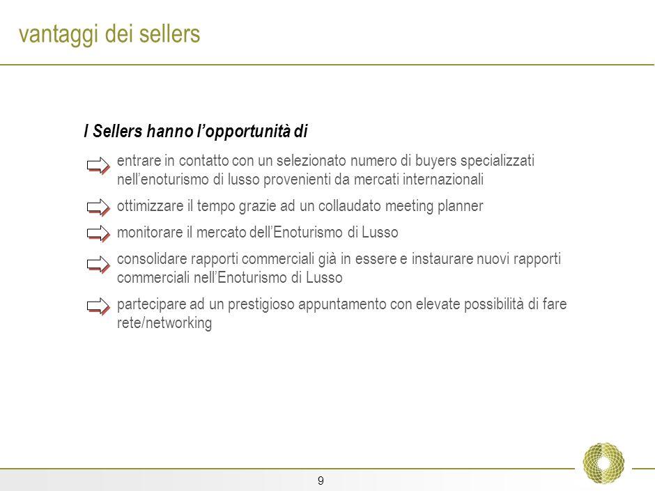 8 vantaggi dei buyers I Buyers hanno lopportunità di entrare in contatto con un selezionato numero di dimore di pregio Italiane situate nelle Regioni