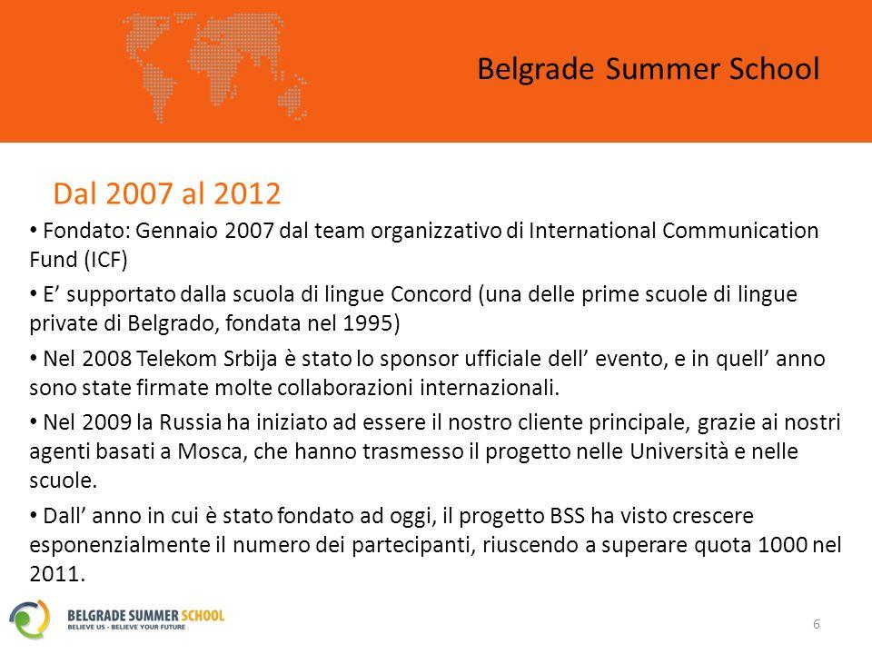 Struttura di BSS 7 International Communication Fund (ICF) Concord Language School (CLS) Team di insegnanti di CLS Professori stranieri Team di activity leaders qualificati