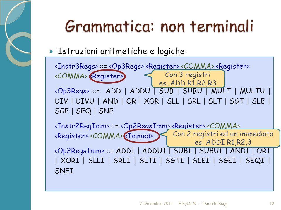Grammatica: non terminali Istruzioni aritmetiche e logiche: 7 Dicembre 2011EasyDLX - Daniele Biagi10 ::= ::= ADD | ADDU | SUB | SUBU | MULT | MULTU | DIV | DIVU | AND | OR | XOR | SLL | SRL | SLT | SGT | SLE | SGE | SEQ | SNE ::= ::= ADDI | ADDUI | SUBI | SUBUI | ANDI | ORI | XORI | SLLI | SRLI | SLTI | SGTI | SLEI | SGEI | SEQI | SNEI Con 3 registri es.