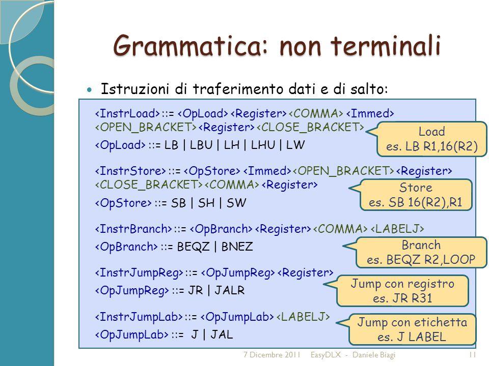 Grammatica: non terminali Istruzioni di traferimento dati e di salto: 7 Dicembre 2011EasyDLX - Daniele Biagi11 ::= ::= LB | LBU | LH | LHU | LW ::= ::= SB | SH | SW ::= ::= BEQZ | BNEZ ::= ::= JR | JALR ::= ::= J | JAL Load es.