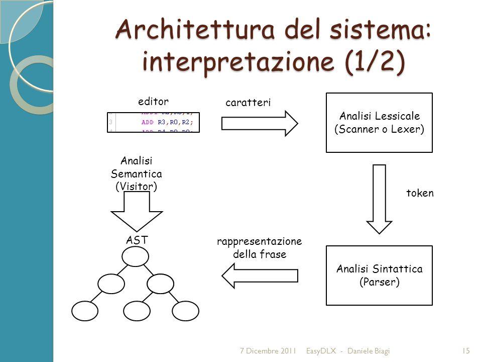 Architettura del sistema: interpretazione (1/2) 7 Dicembre 2011EasyDLX - Daniele Biagi15 caratteri Analisi Lessicale (Scanner o Lexer) editor token Analisi Sintattica (Parser) rappresentazione della frase AST Analisi Semantica (Visitor)