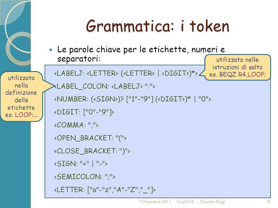 Grammatica: i token Le parole chiave per le etichette, numeri e separatori: 7 Dicembre 2011EasyDLX - Daniele Biagi8 ( | )*> : > ).