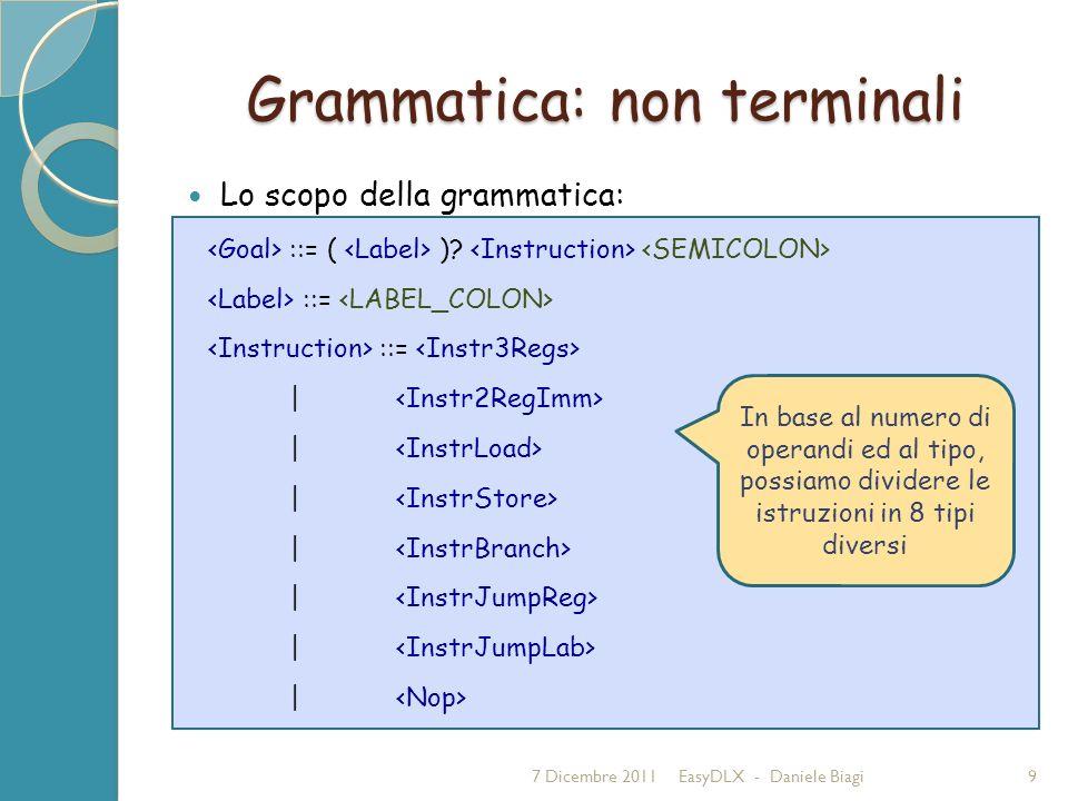Grammatica: non terminali Lo scopo della grammatica: 7 Dicembre 2011EasyDLX - Daniele Biagi9 ::= ( ).