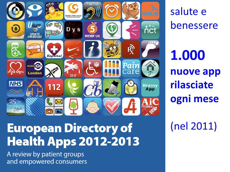 salute e benessere 1.000 nuove app rilasciate ogni mese (nel 2011)