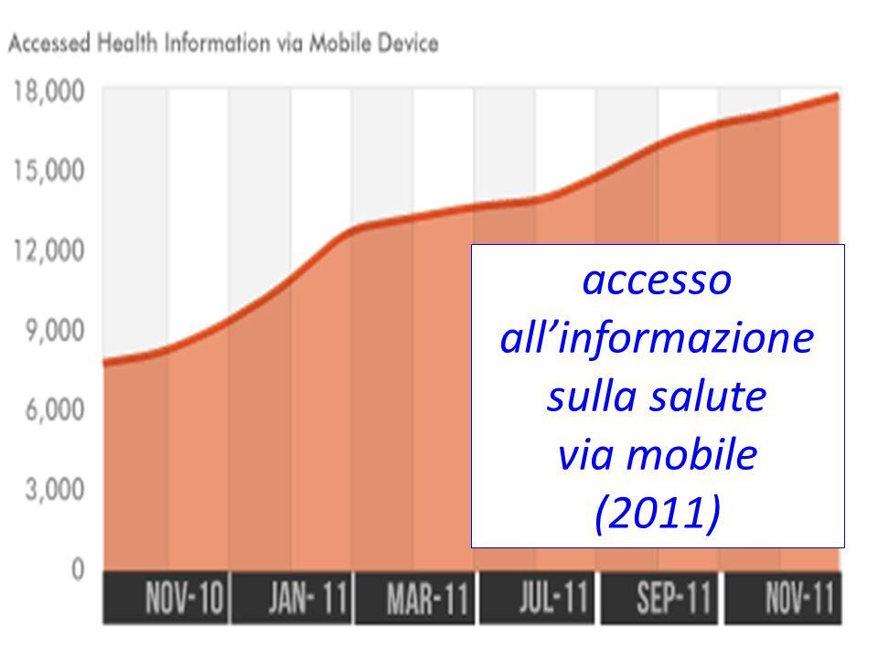 accesso allinformazione sulla salute via mobile (2011)