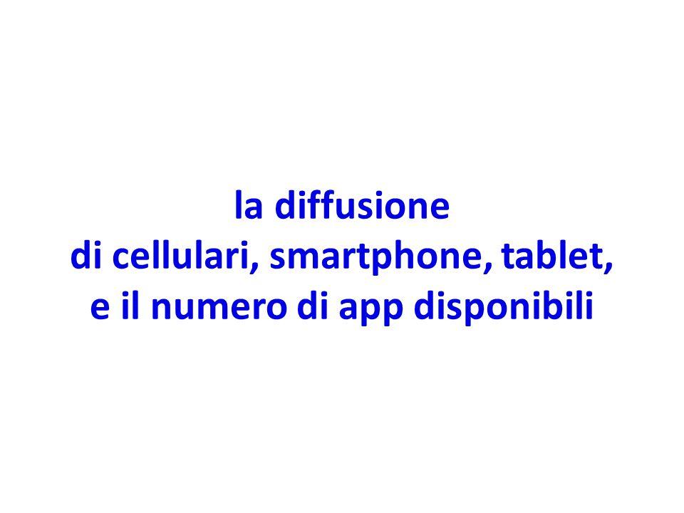 la diffusione di cellulari, smartphone, tablet, e il numero di app disponibili