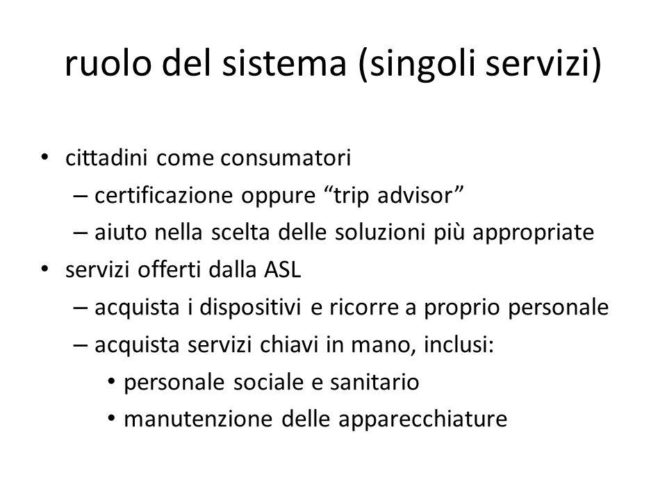 ruolo del sistema (singoli servizi) cittadini come consumatori – certificazione oppure trip advisor – aiuto nella scelta delle soluzioni più appropria