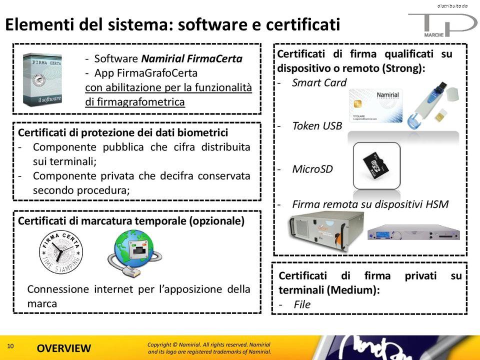 distribuito da Elementi del sistema: software e certificati
