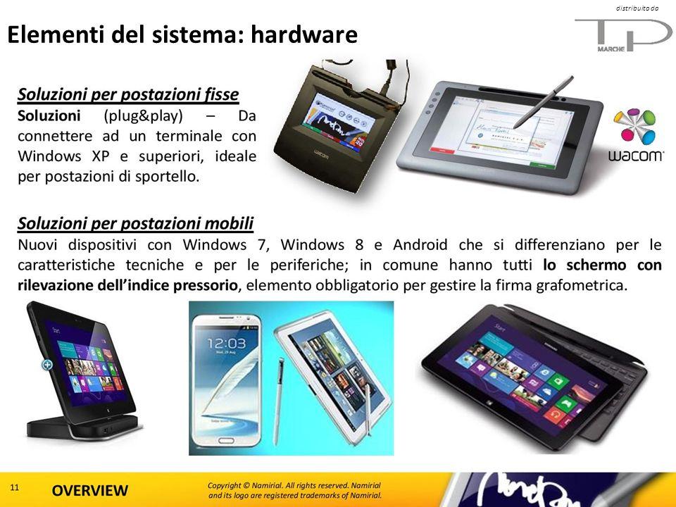 distribuito da Elementi del sistema: hardware