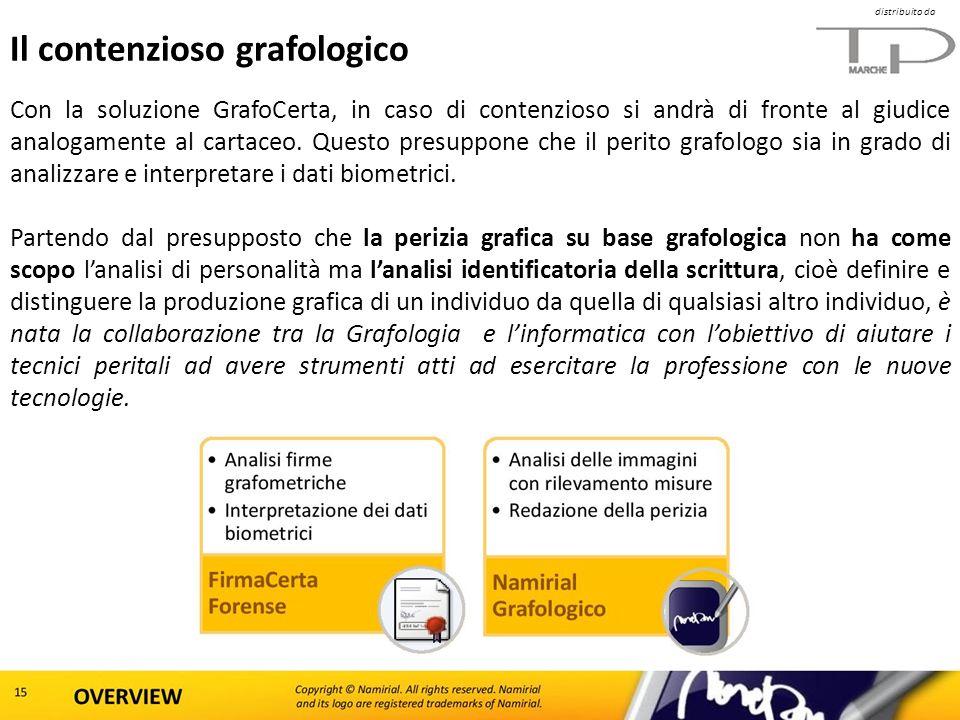 distribuito da Il contenzioso grafologico Con la soluzione GrafoCerta, in caso di contenzioso si andrà di fronte al giudice analogamente al cartaceo.