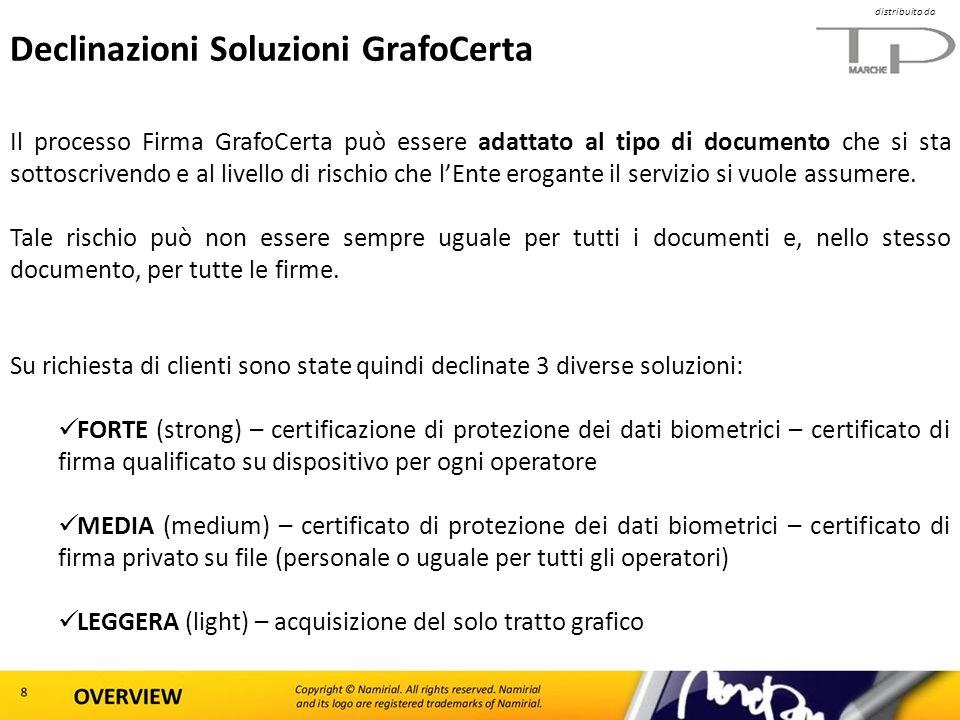 distribuito da Declinazioni Soluzioni GrafoCerta Il processo Firma GrafoCerta può essere adattato al tipo di documento che si sta sottoscrivendo e al
