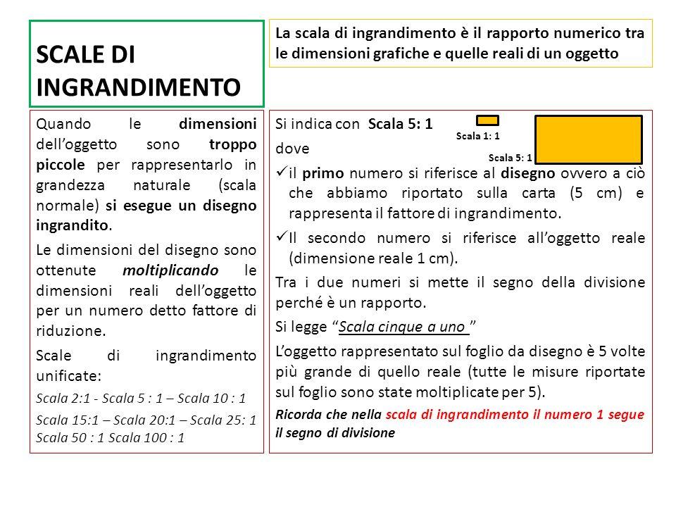 Si indica con Scala 5: 1 dove il primo numero si riferisce al disegno ovvero a ciò che abbiamo riportato sulla carta (5 cm) e rappresenta il fattore di ingrandimento.