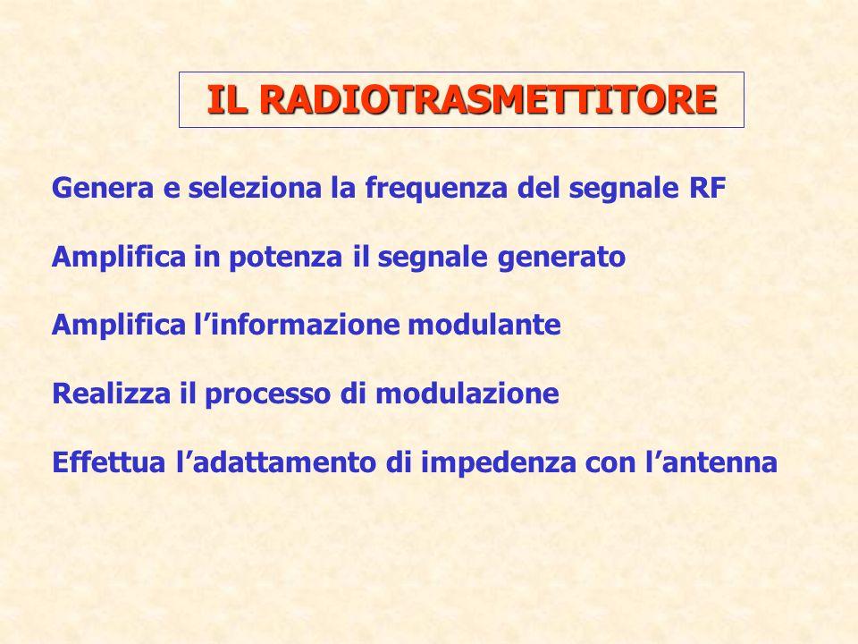 IL RADIOTRASMETTITORE Genera e seleziona la frequenza del segnale RF Amplifica in potenza il segnale generato Amplifica linformazione modulante Realiz