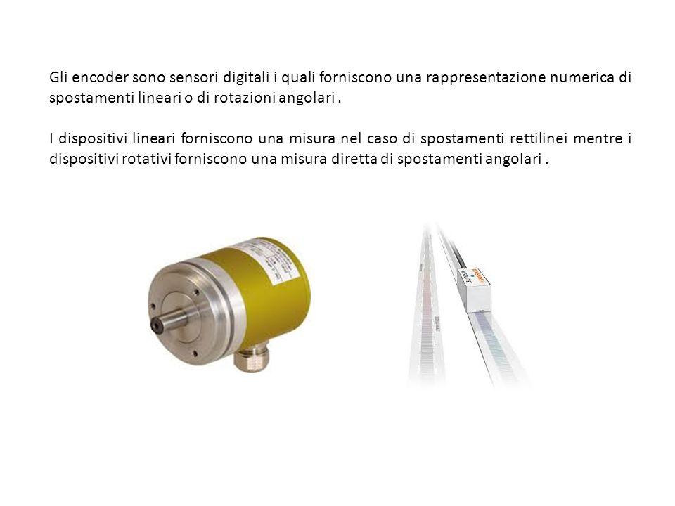 Gli encoder sono sensori digitali i quali forniscono una rappresentazione numerica di spostamenti lineari o di rotazioni angolari. I dispositivi linea