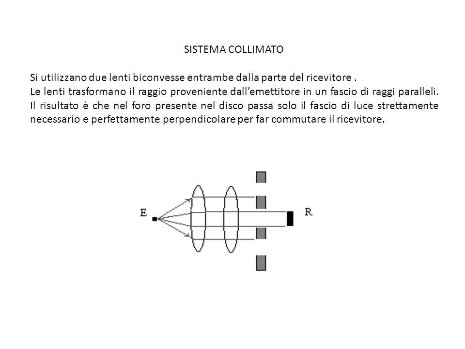 SISTEMA COLLIMATO Si utilizzano due lenti biconvesse entrambe dalla parte del ricevitore. Le lenti trasformano il raggio proveniente dallemettitore in