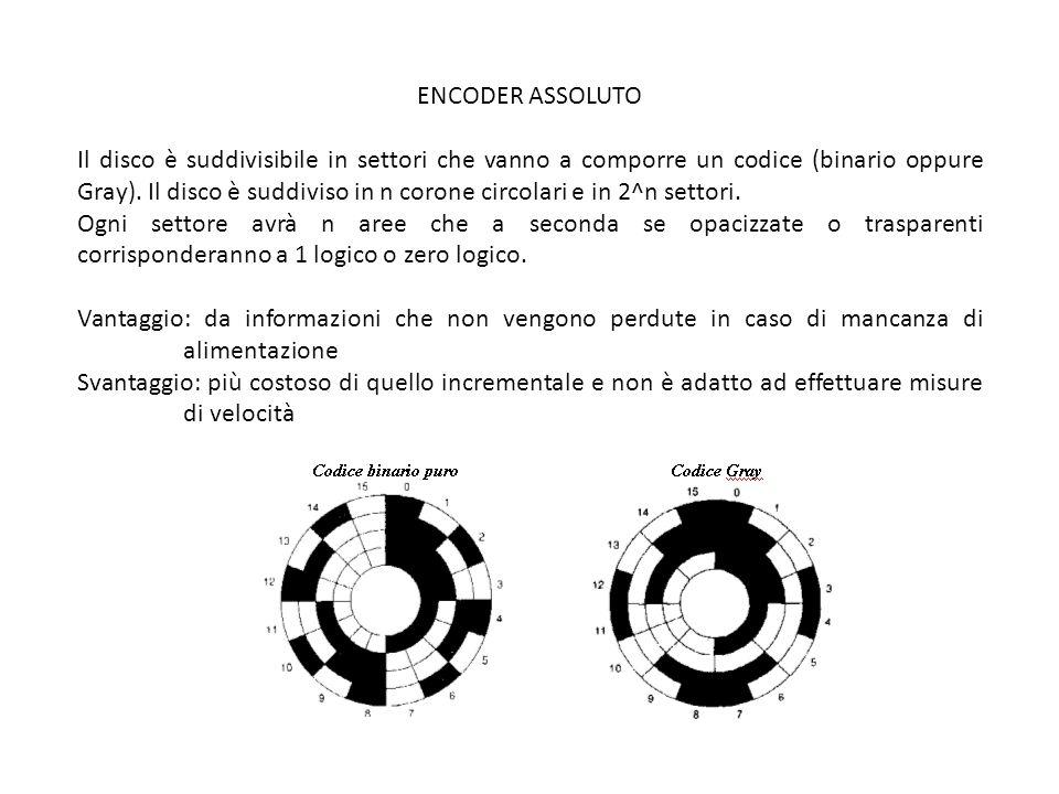 ENCODER ASSOLUTO Il disco è suddivisibile in settori che vanno a comporre un codice (binario oppure Gray). Il disco è suddiviso in n corone circolari