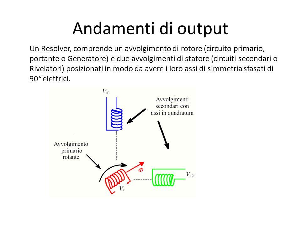 Andamenti di output Un Resolver, comprende un avvolgimento di rotore (circuito primario, portante o Generatore) e due avvolgimenti di statore (circuit