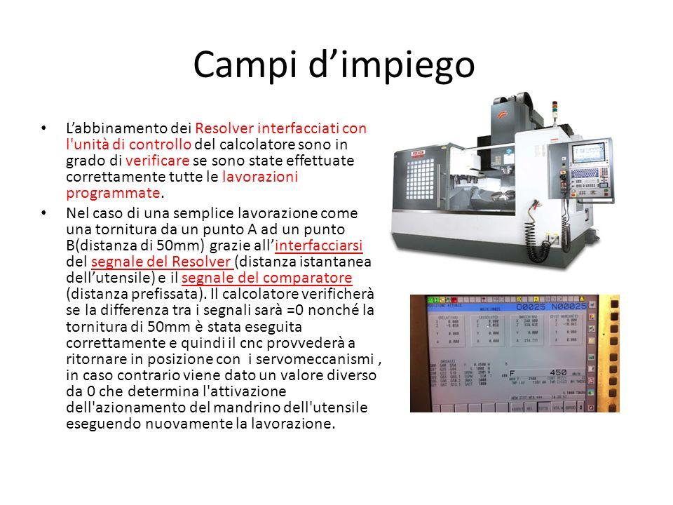 Campi dimpiego Labbinamento dei Resolver interfacciati con l'unità di controllo del calcolatore sono in grado di verificare se sono state effettuate c