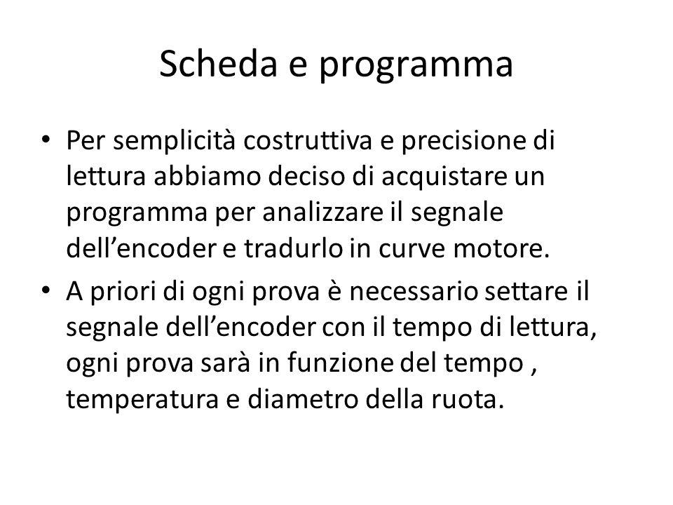 Scheda e programma Per semplicità costruttiva e precisione di lettura abbiamo deciso di acquistare un programma per analizzare il segnale dellencoder
