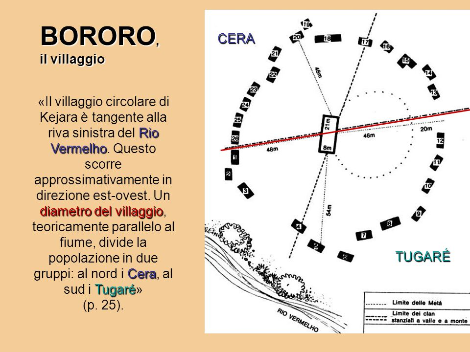 BORORO, il villaggio Rio Vermelho diametro del villaggio Cera Tugaré «Il villaggio circolare di Kejara è tangente alla riva sinistra del Rio Vermelho.