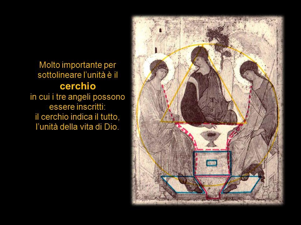 Molto importante per sottolineare lunità è il cerchio in cui i tre angeli possono essere inscritti: il cerchio indica il tutto, lunità della vita di D