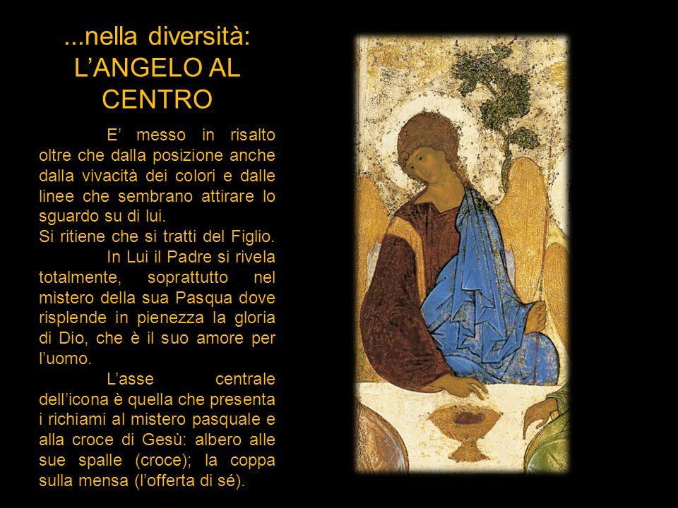 ...nella diversità: LANGELO AL CENTRO E messo in risalto oltre che dalla posizione anche dalla vivacità dei colori e dalle linee che sembrano attirare