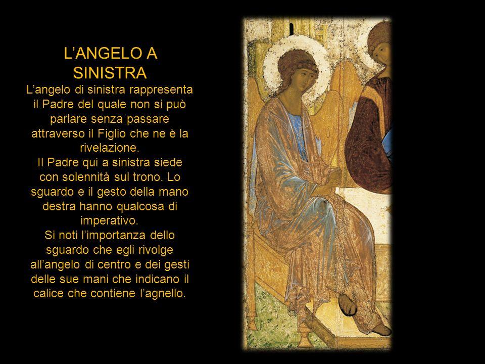 LANGELO A SINISTRA Langelo di sinistra rappresenta il Padre del quale non si può parlare senza passare attraverso il Figlio che ne è la rivelazione. I