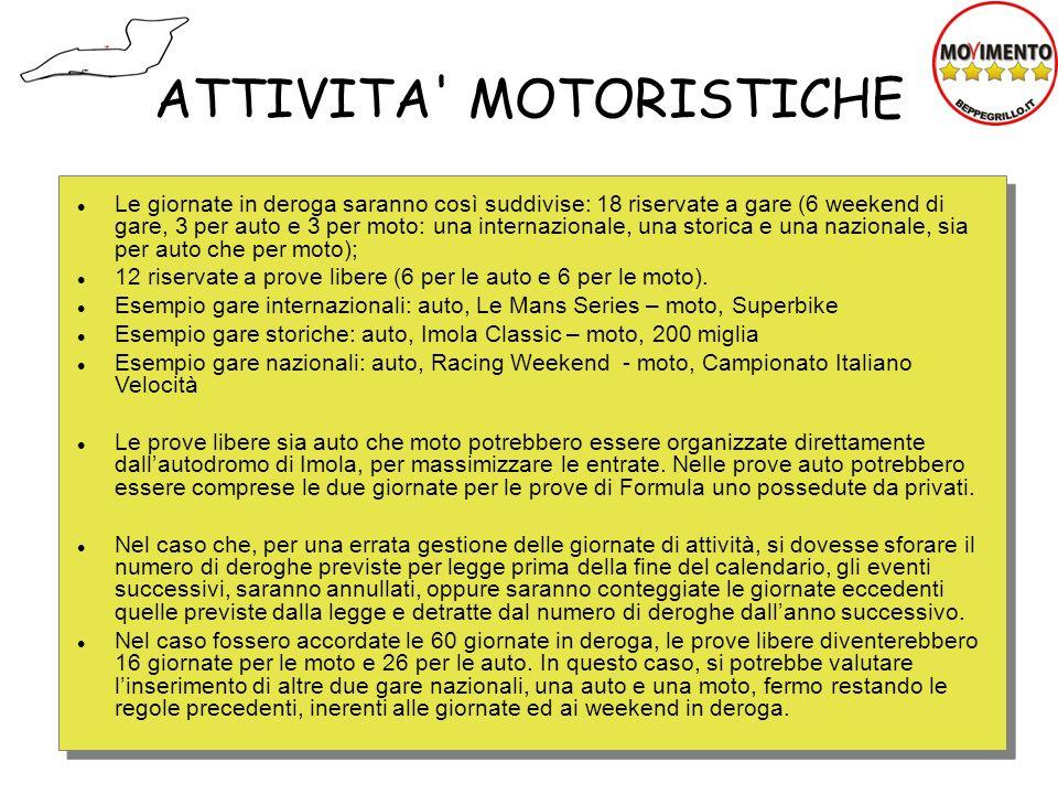 Le giornate in deroga saranno così suddivise: 18 riservate a gare (6 weekend di gare, 3 per auto e 3 per moto: una internazionale, una storica e una n