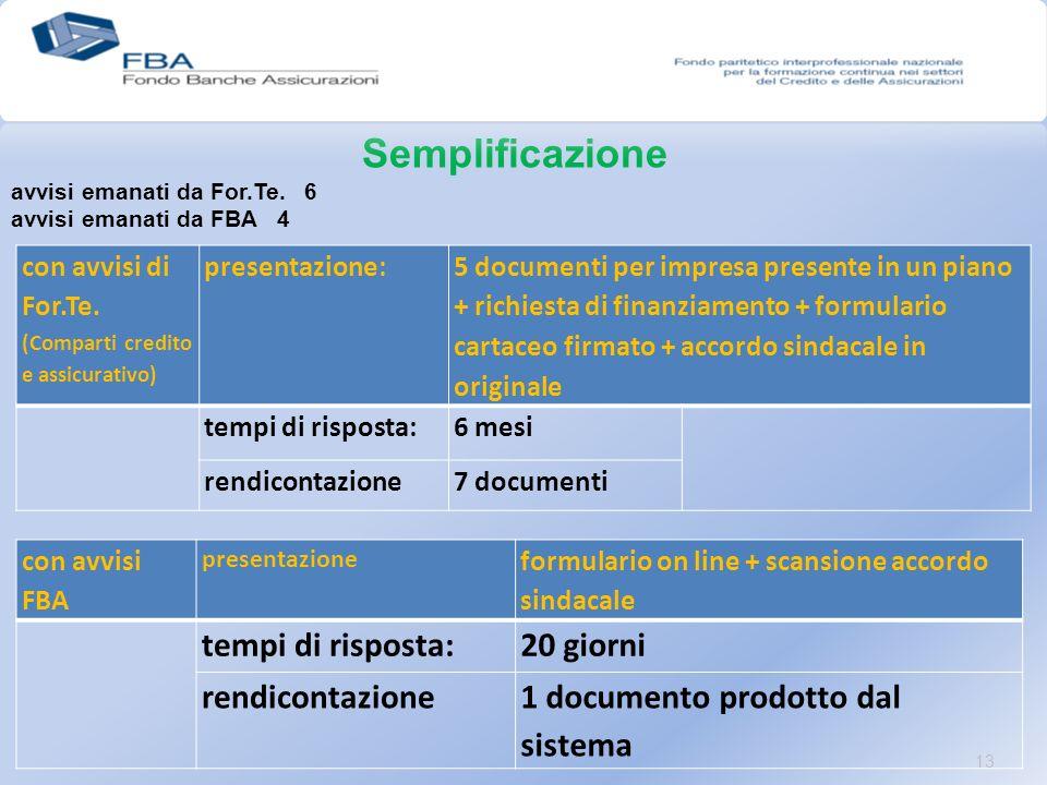 13 Semplificazione avvisi emanati da For.Te. 6 avvisi emanati da FBA 4 con avvisi di For.Te.