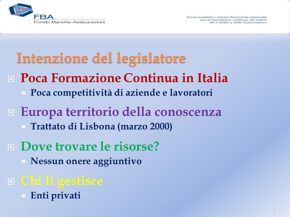 Poca Formazione Continua in Italia Poca competitività di aziende e lavoratori Europa territorio della conoscenza Trattato di Lisbona (marzo 2000) Dove trovare le risorse.