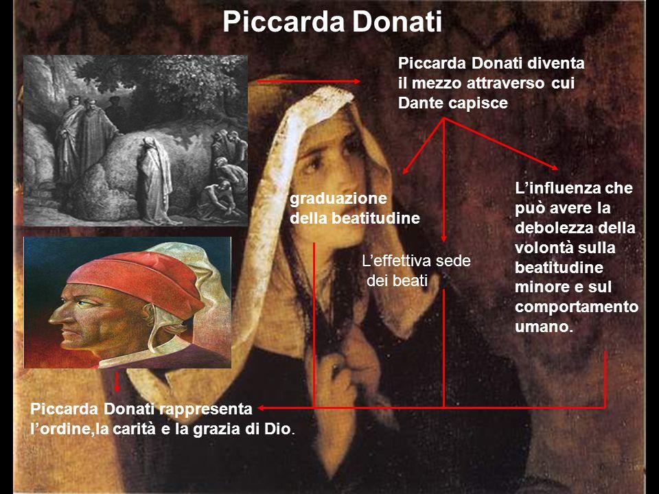 Piccarda Donati Piccarda Donati diventa il mezzo attraverso cui Dante capisce graduazione della beatitudine Leffettiva sede dei beati Linfluenza che p