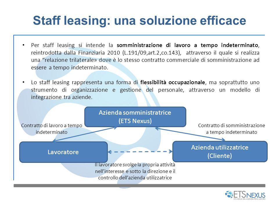 Staff leasing: una soluzione efficace Per staff leasing si intende la somministrazione di lavoro a tempo indeterminato, reintrodotta dalla Finanziaria