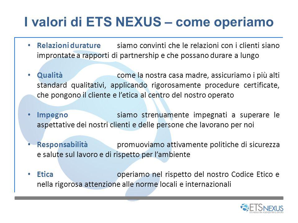 I valori di ETS NEXUS – come operiamo Relazioni duraturesiamo convinti che le relazioni con i clienti siano improntate a rapporti di partnership e che