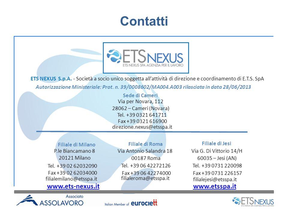 Contatti www.ets-nexus.itwww.ets-nexus.it www.etsspa.itwww.etsspa.it Sede di Cameri Via per Novara, 112 28062 – Cameri (Novara) Tel. +39 0321 641711 F