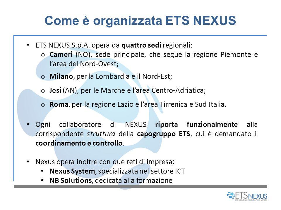 Come è organizzata ETS NEXUS ETS NEXUS S.p.A. opera da quattro sedi regionali: o Cameri (NO), sede principale, che segue la regione Piemonte e larea d