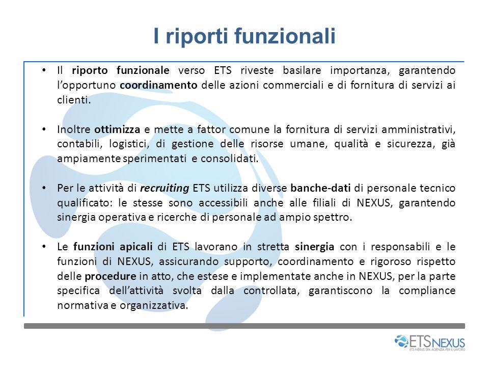 I riporti funzionali Il riporto funzionale verso ETS riveste basilare importanza, garantendo lopportuno coordinamento delle azioni commerciali e di fo
