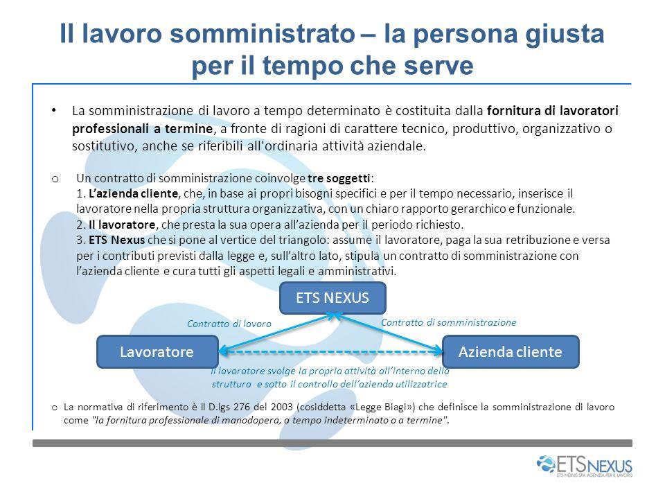 Il lavoro somministrato – la persona giusta per il tempo che serve La somministrazione di lavoro a tempo determinato è costituita dalla fornitura di l