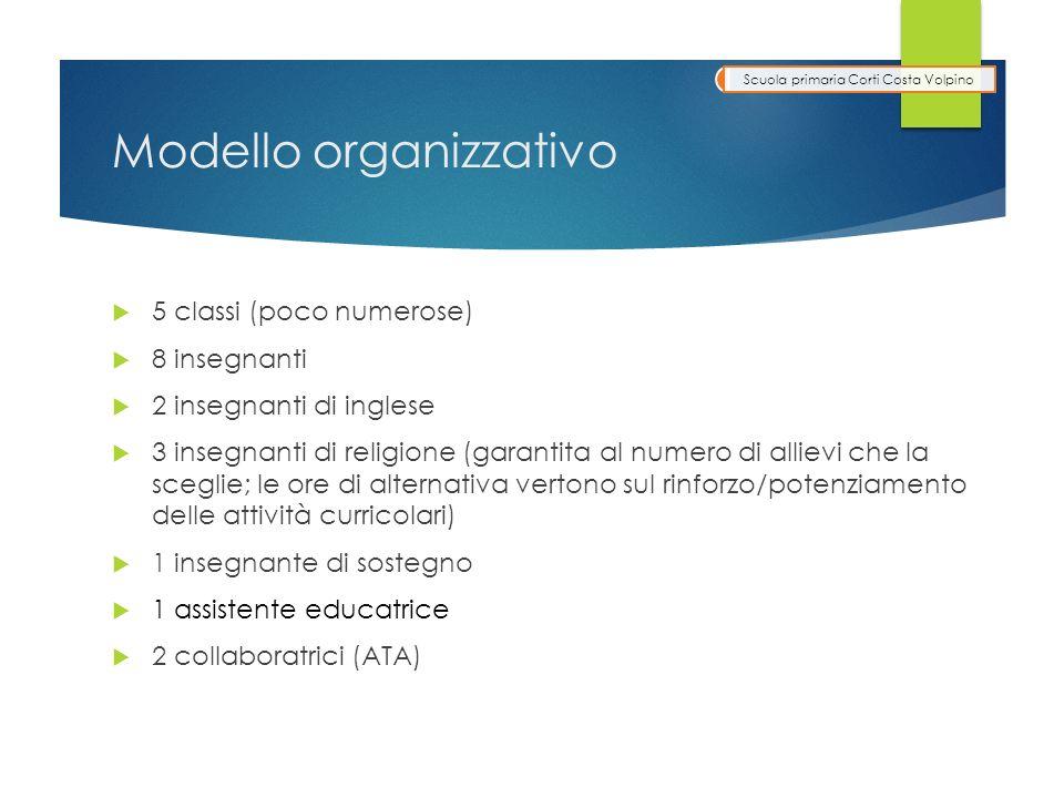Modello organizzativo 5 classi (poco numerose) 8 insegnanti 2 insegnanti di inglese 3 insegnanti di religione (garantita al numero di allievi che la s