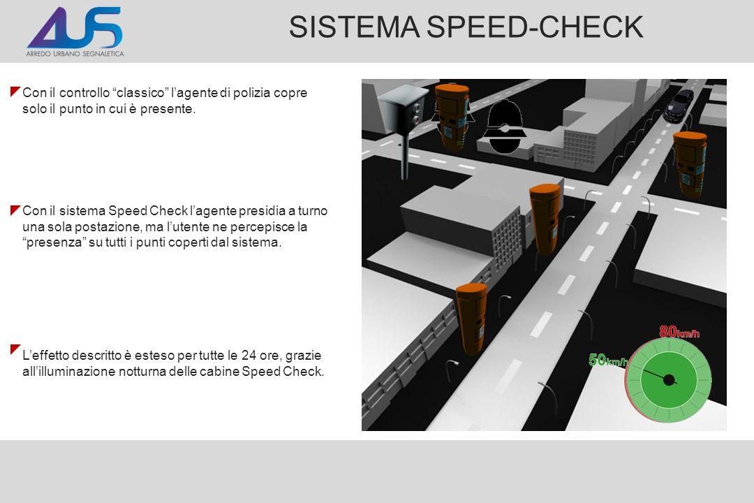 SISTEMA SPEED-CHECK Con il controllo classico lagente di polizia copre solo il punto in cui è presente. Con il sistema Speed Check lagente presidia a