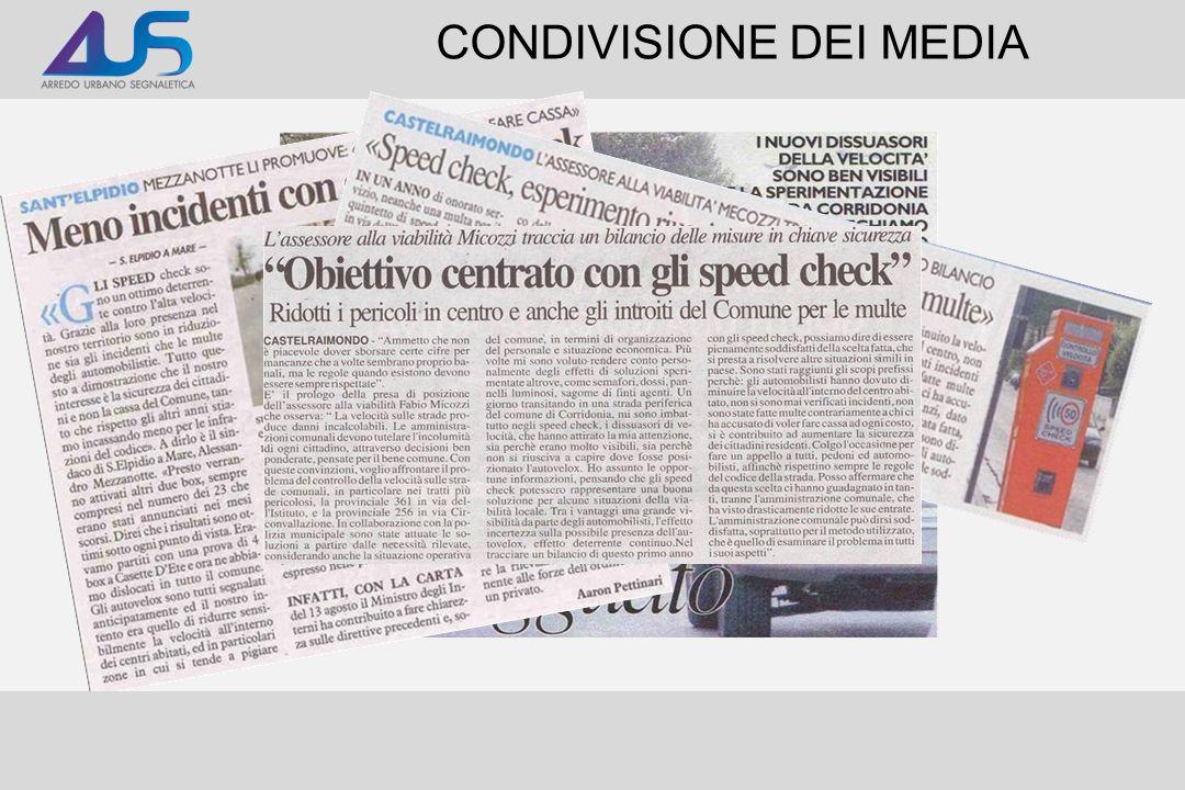 CONDIVISIONE DEI MEDIA