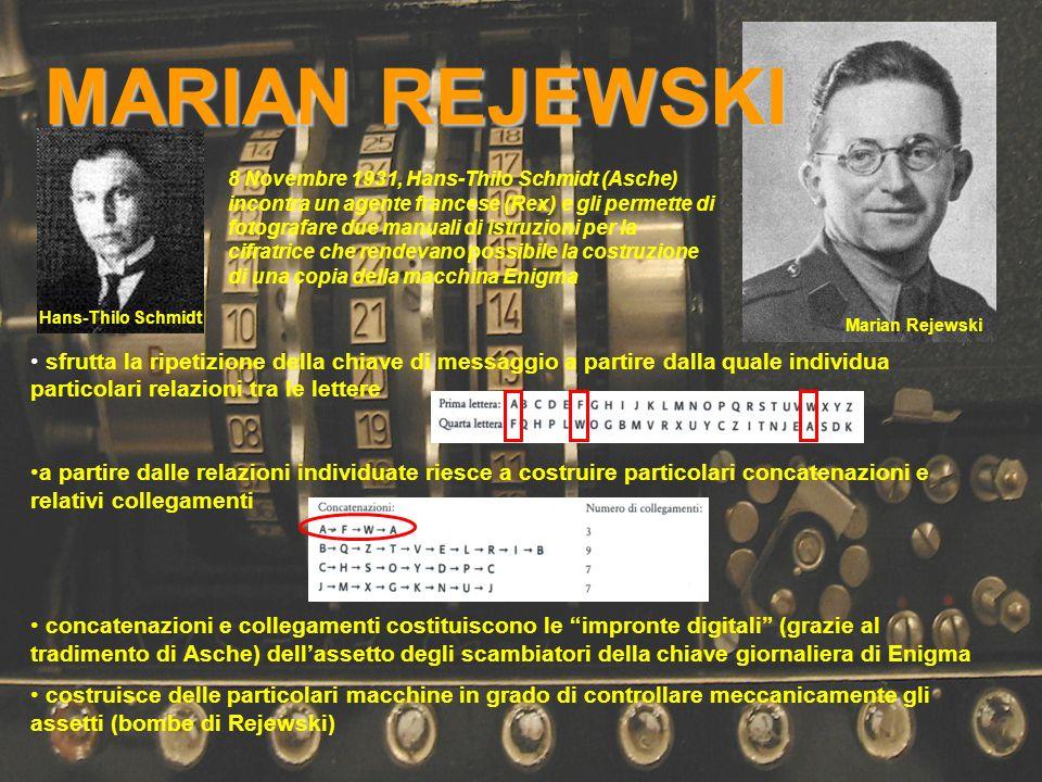 Hans-Thilo Schmidt Marian Rejewski 8 Novembre 1931, Hans-Thilo Schmidt (Asche) incontra un agente francese (Rex) e gli permette di fotografare due man