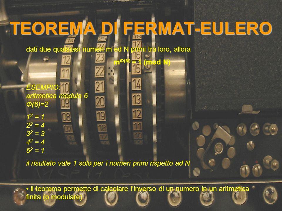 TEOREMA DI FERMAT-EULERO dati due qualsiasi numeri m ed N primi tra loro, allora m Ф(N) = 1 (mod N) ESEMPIO: aritmetica modulo 6 Ф(6)=2 1 2 = 1 2 2 =